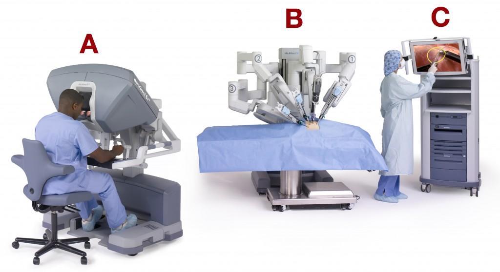 Il sistema da Vinci S - A: la console del chirurgo, B: il carello con le braccia al paziente, C: il computer centrale (immagine da Intuitive Surgical, Sunnyvale, CA, USA - modificato).